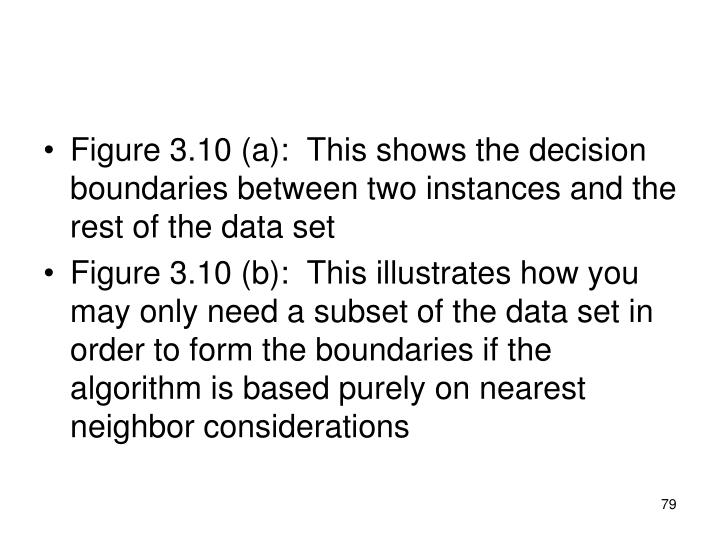 Figure 3.10 (a):  This shows the decision boundaries between two instances and the rest of the data set