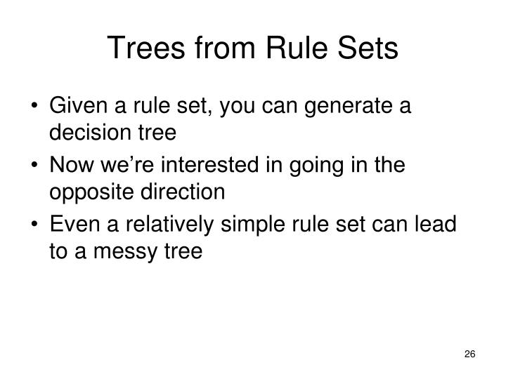 Trees from Rule Sets