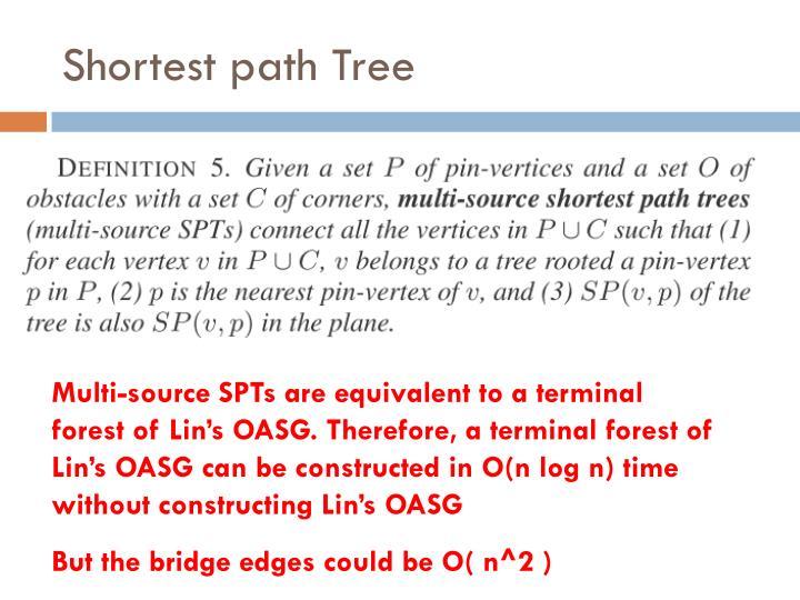 Shortest path Tree