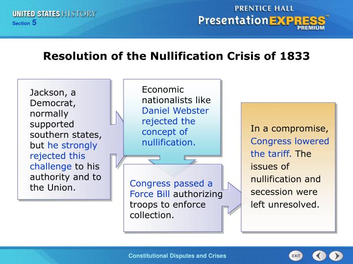 Resolution of the Nullification Crisis of 1833