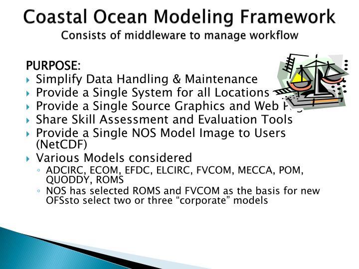 Coastal Ocean Modeling Framework