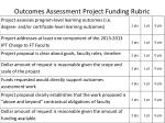 outcomes assessment project funding rubric