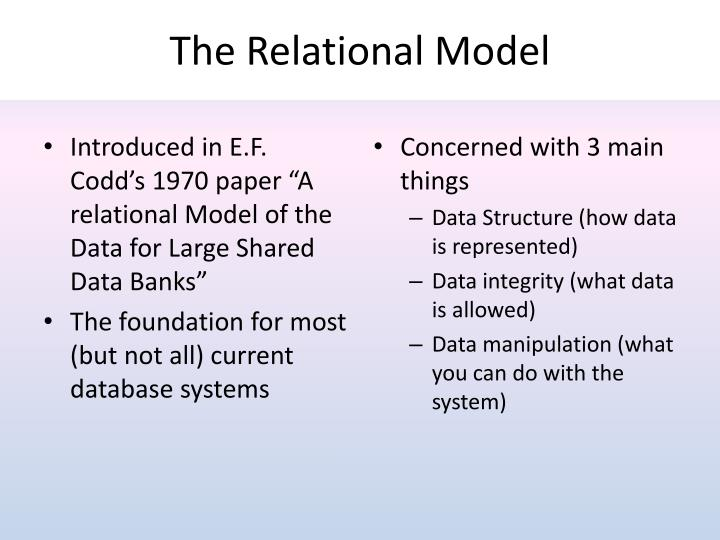The relational model1