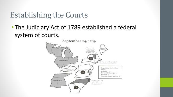 Establishing the Courts