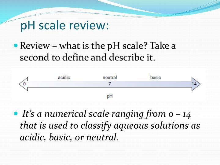 pH scale review: