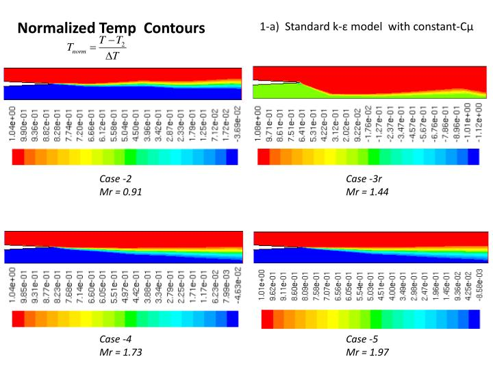 Normalized Temp