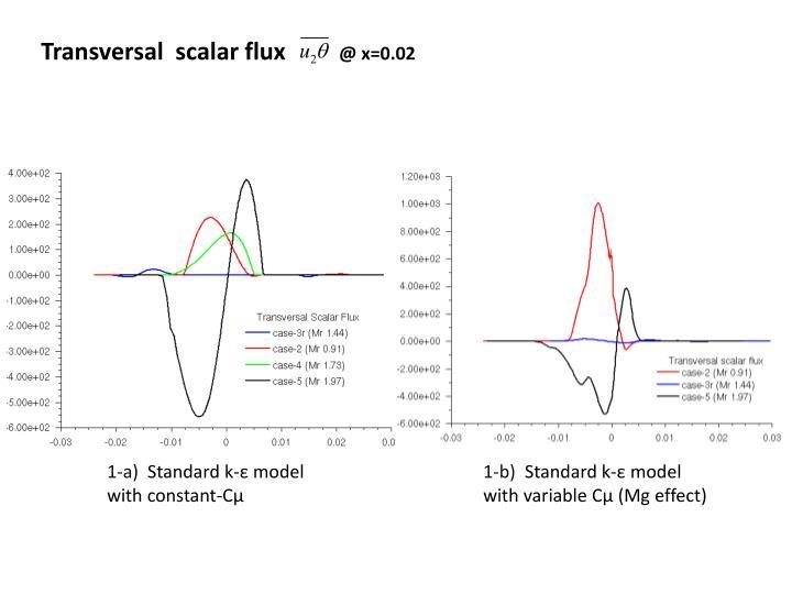 Transversal  scalar flux