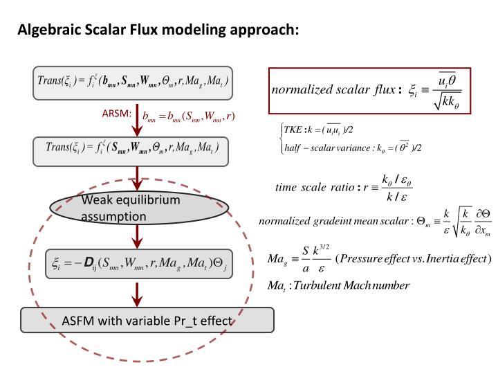 Algebraic Scalar Flux modeling approach: