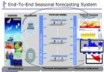 end to end seasonal forecasting system