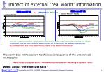 impact of external real world information