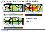 improves the interannual variability
