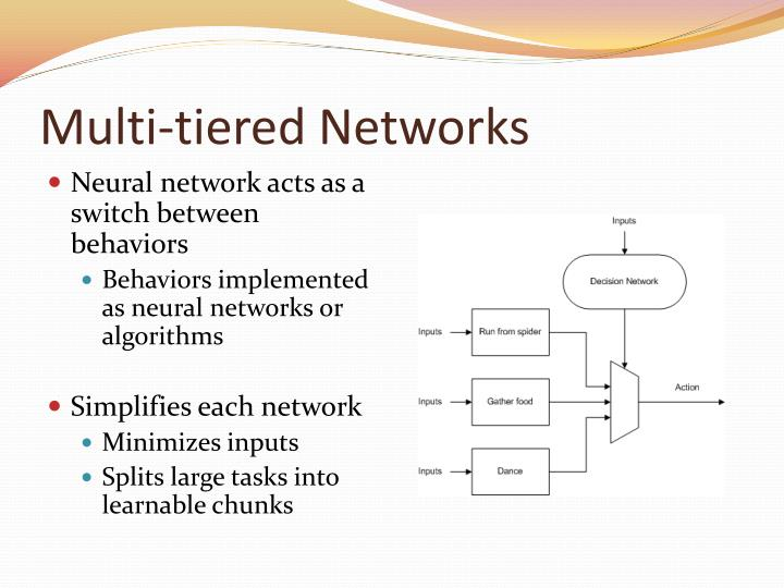 Multi-tiered Networks