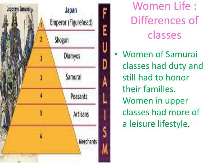 Women Life :
