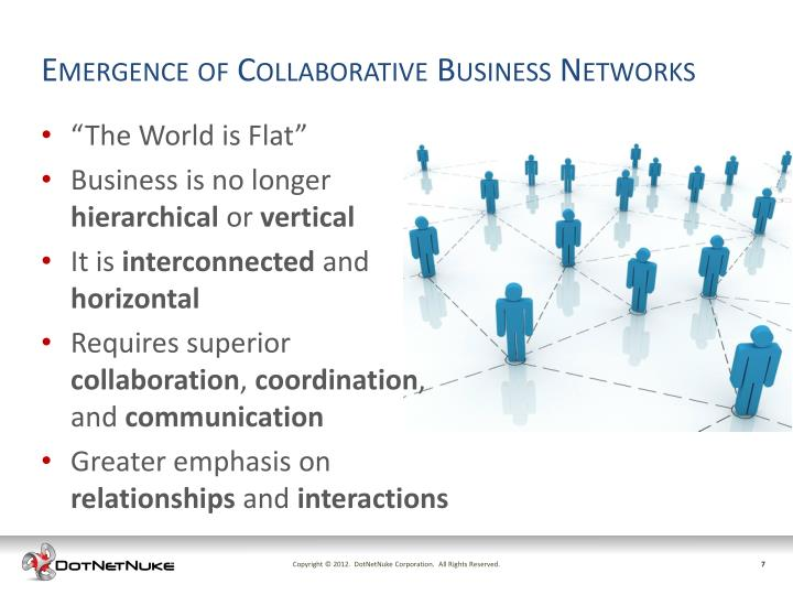 Emergence of Collaborative Business Networks