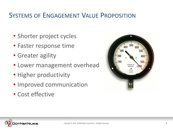 Systems of Engagement Value Proposition