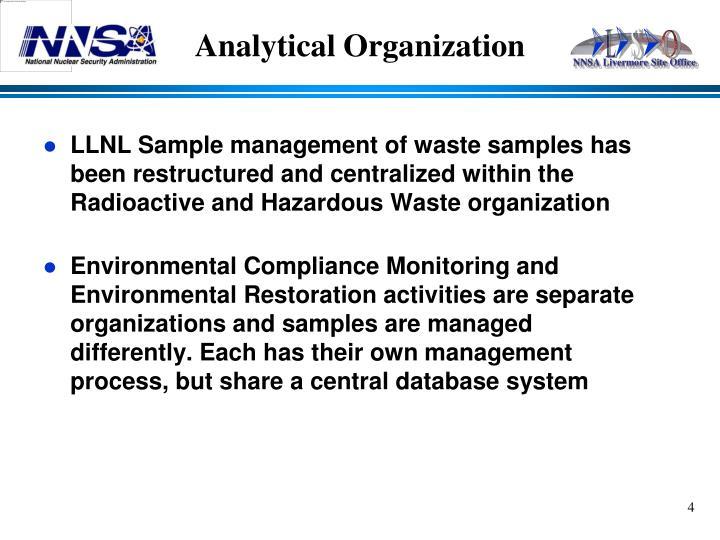 Analytical Organization