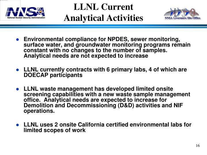 LLNL Current
