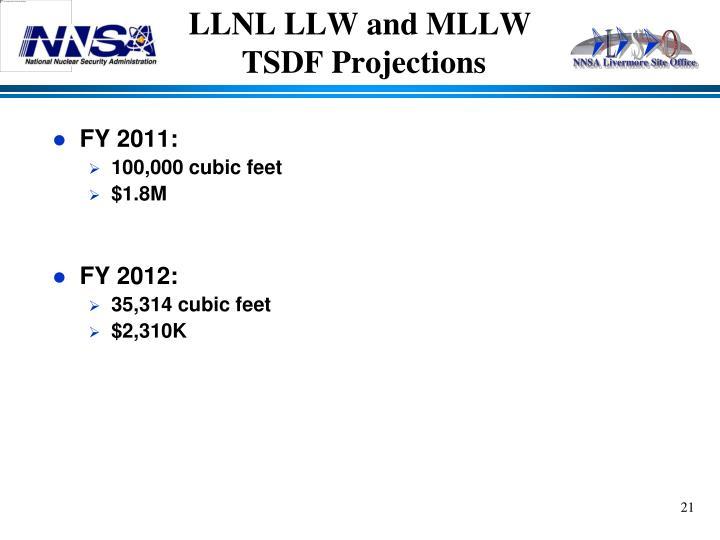 LLNL LLW and MLLW