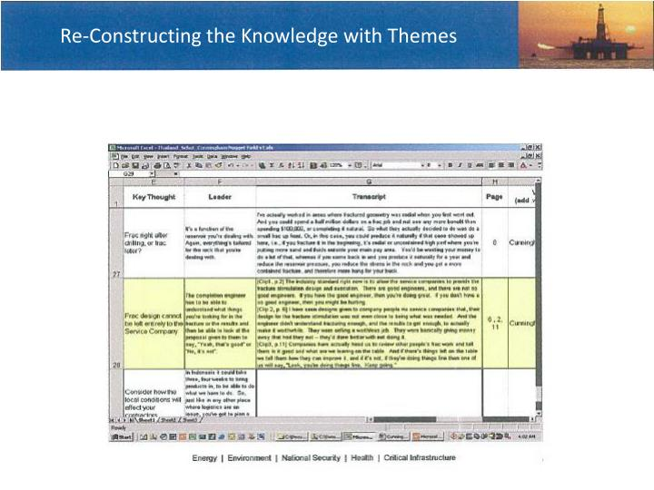 Re-Constructing the Knowledge with Themes