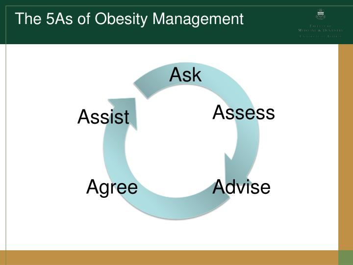 The 5As of Obesity Management