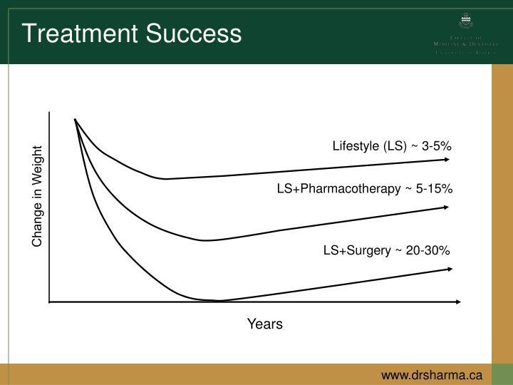 Treatment Success