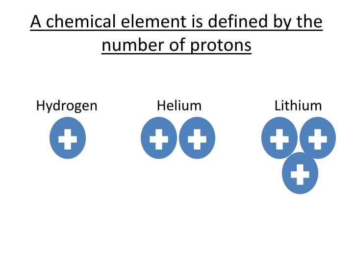 A chemical element is defined by the number of protons