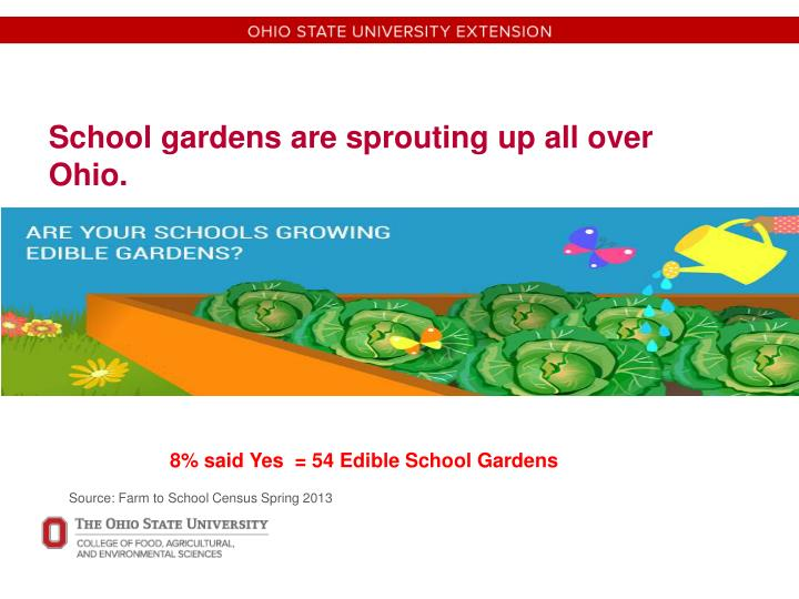 School gardens are sprouting up all over Ohio.