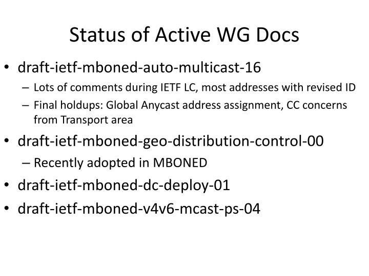 Status of Active WG Docs
