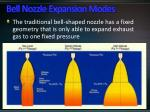 bell nozzle expansion modes