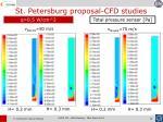 st petersburg proposal cfd studies5