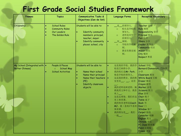 First Grade Social Studies Framework