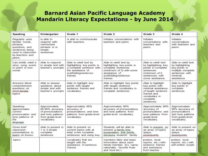 Barnard Asian Pacific Language Academy