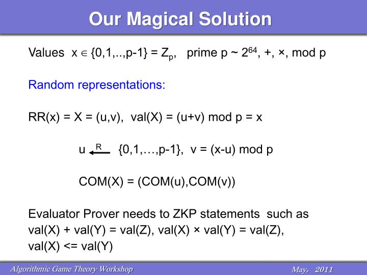 Our Magical Solution