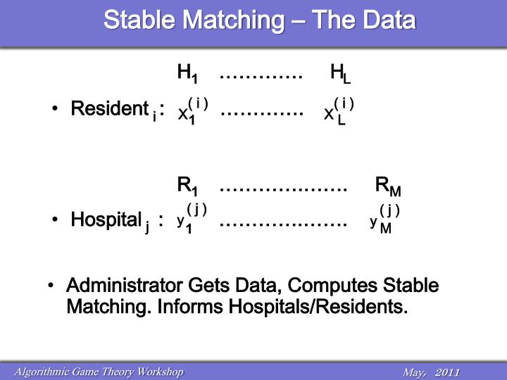 Stable Matching – The Data