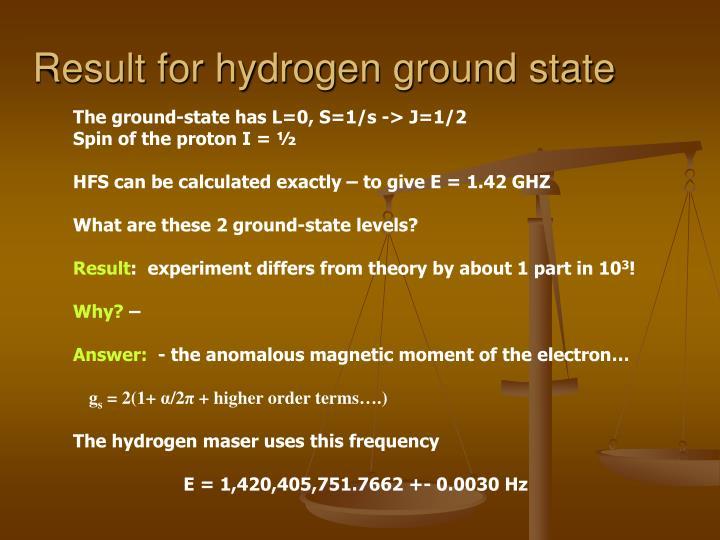Result for hydrogen ground state