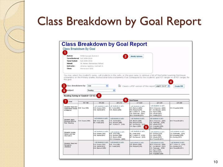 Class Breakdown by Goal Report
