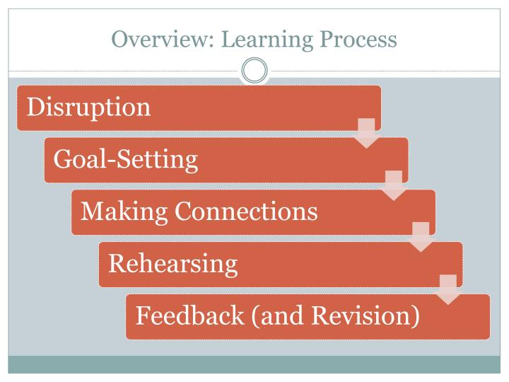 Overview learning process