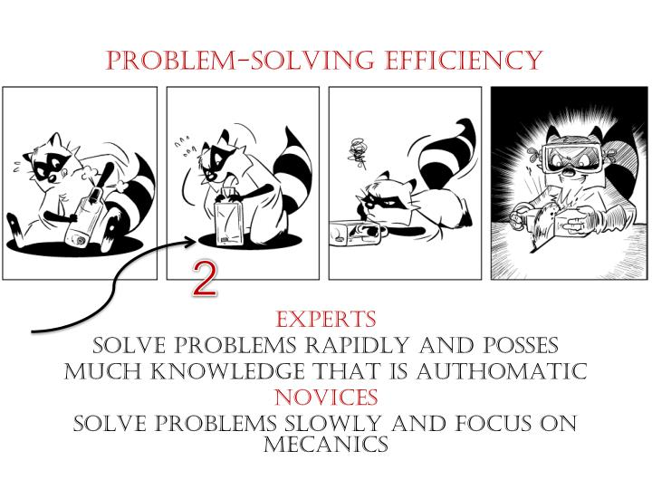 PROBLEM-SOLVING EFFICIENCY