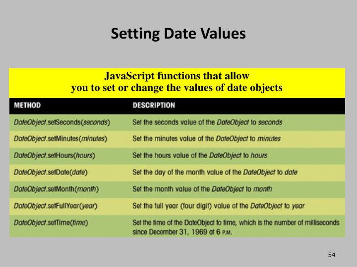 Setting Date Values
