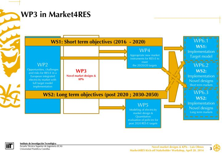 Wp3 in market4res