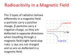 radioactivity in a magnetic field