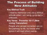 the process of building new attitudes1
