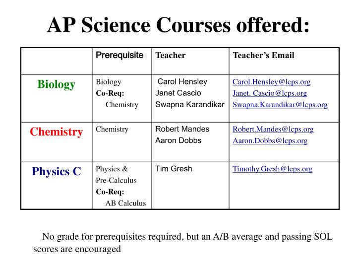 ap science courses offered n.
