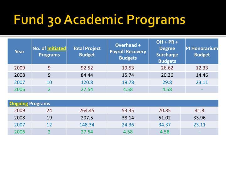 Fund 30 Academic Programs