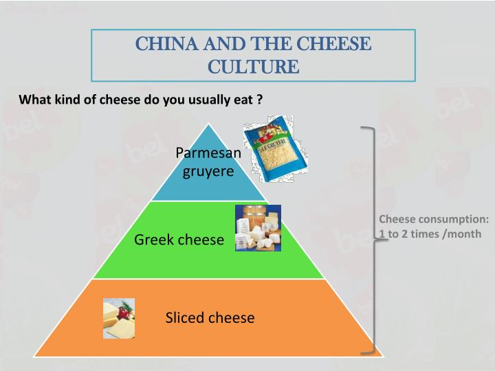 CHINA AND THE CHEESE CULTURE