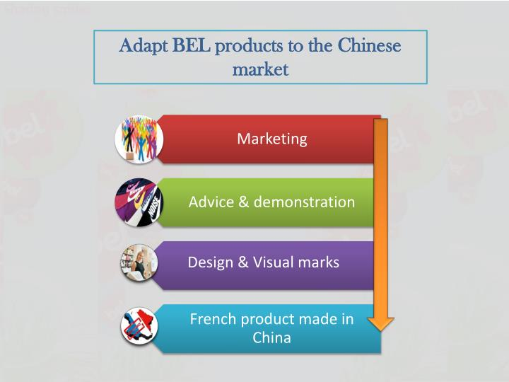 Adapt BEL products to the Chinese market