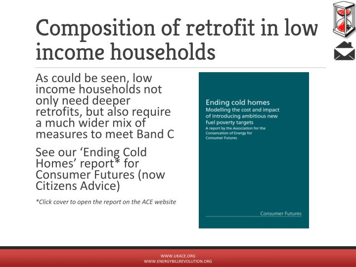Composition of retrofit in low income households