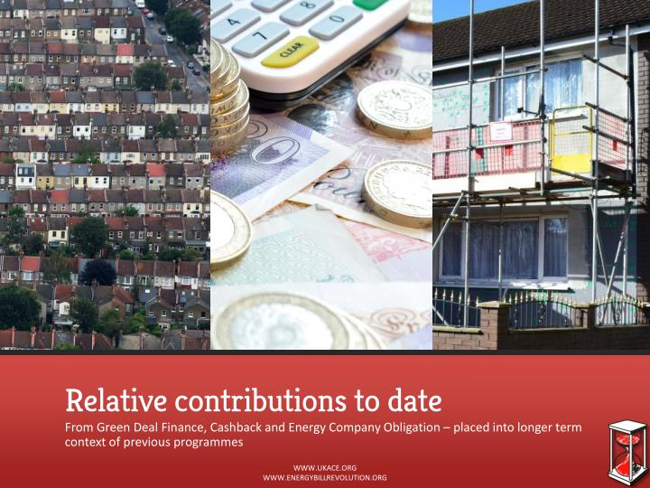 Relative contributions to date
