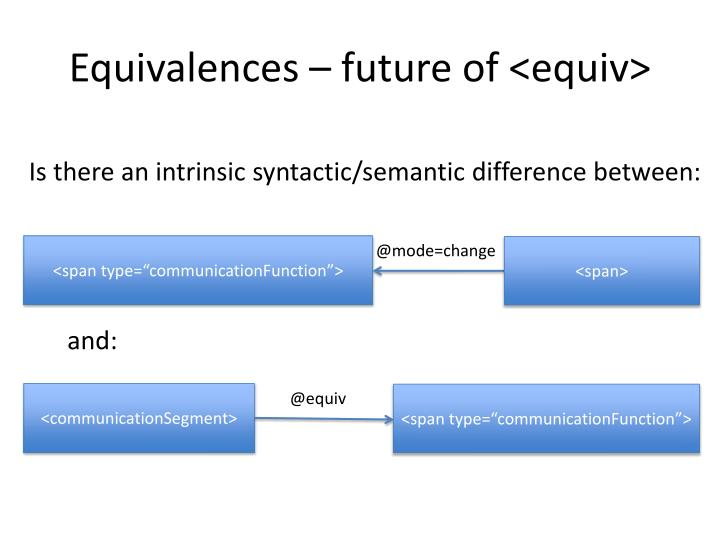 Equivalences – future of <equiv>