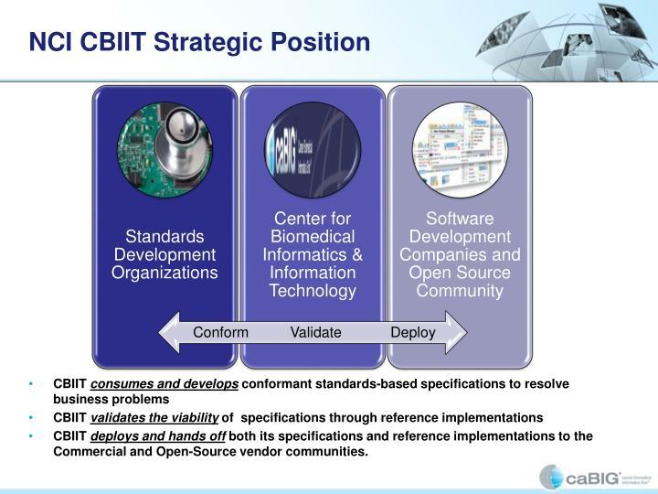 NCI CBIIT Strategic Position